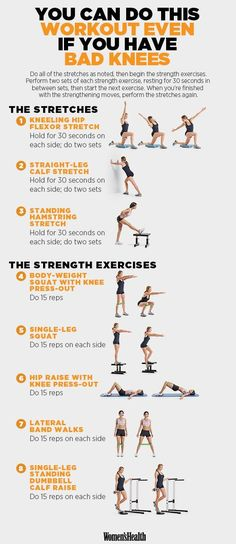 6d61aeab6f 13 Best Knee injury workout images | Exercise workouts, Knee injury ...