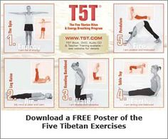 Download a Free Poster of the 5 Tibetan Rites