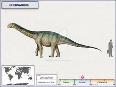 Chebsaurus by cisiopurple