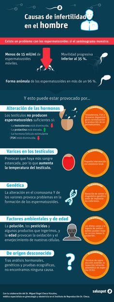 Causas frecuentes de la #infertilidad en el hombre (infografía) #fertilidad