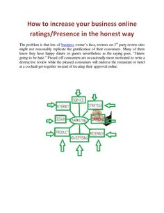 how-to-increase-your-business-online-ratings-presence-in-the-honest-way by NewYork BD via Slideshare
