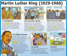 Martin Luther King (