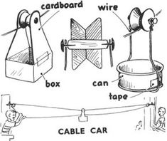 Very simple aerial cable car system. Learn about pulleys. Science Projects, Science Experiments, Stem Projects, Diy For Kids, Crafts For Kids, Children Crafts, Kids Outdoor Play, Toy People, Science Notebooks