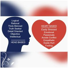 The difference between the head based and the heart based person.