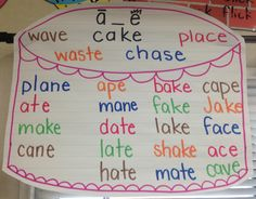 Long vowel, long a, magic e anchor chart