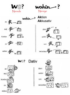 Cases for bill prepositions # bill prepositions … - Famous Last Words Study German, German English, Learn German, Learn English, German Grammar, German Words, The Words, Dativ Deutsch, German Resources