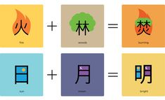 Chineasy by ShaoLan Hsueh, illustrations to learn Chinese characters Chinese Phrases, Chinese Words, Japanese Language Learning, Chinese Language, Chinese Flashcards, Learn Chinese Characters, Mandarin Language, Learn Another Language, Chinese Lessons
