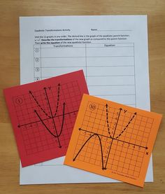 This is an activity designed to provide the student with practice over quadratic transformations: up, down, right, left, wider, narrower and flip over the x-axis. Twelve graphs are provided. Each graph contains the quadratic parent function graphed as a dotted line and another quadratic. On the student answer document, the student records the transformation of the graph as compared to the parent function and then writes the equation of the quadratic.