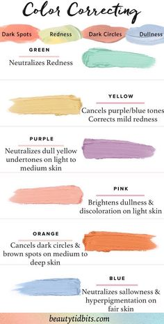 Color Correcting Cheat Sheet! How to choose and use the right color correcting makeup shades for your skin tone and what products work best to cancel out your complexion concerns from dark circles, acne and redness to dull skin! Click through now to read all about color correction!