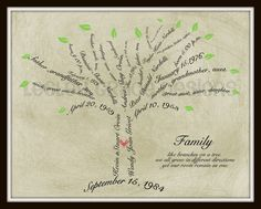 Custom Family Tree, Typography Art by lesleygracedesigns.