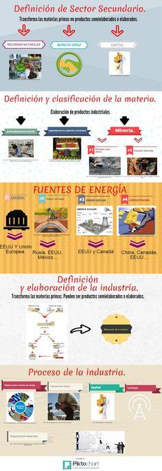 """Infografía diseñada por alumnos de 3ª ESO del IES """"Antonio Calvín"""" para el proyecto InfoEdugrafías."""