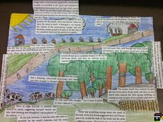 Using actual text evidence the students draw a picture of the setting