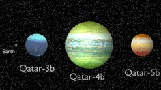 Astronomers discover three 'Qatar' exoplanets - PhysOrg