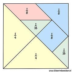 Een tangram is een Chinese puzzel die bestaat uit 7 stukken, de tans. Deze stukken zijn 5 driehoeken van drie verschillende grootten, 1 vierkant en 1 parallellogram. Met deze stukken kun je allerlei figuren vormen. Door het tangram te combineren met de breuken bevorder je het associatief denken, vergroot je het inzicht en maak je het leren leuker! …