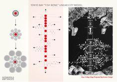 """Tokyo Bay """"Fish Bone"""" Linear City Model by Kezo Tange"""