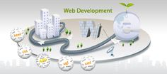 Websitebuilderaustralia is a prominent name among the scores of web development companies. With a promise to offer excellent products and service, WBA has managed to reserve its primness through the years! Today, the company flaunts an entire galore of reputed names and brands as its clients.