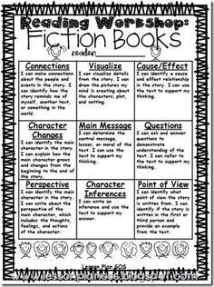 Reader's Workshop Comprehension Vocabulary poster