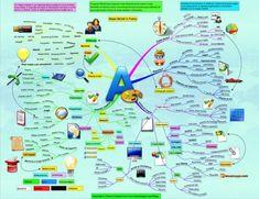 Come imparare e ricordare tutto con le mappe mentali