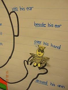 Teaching prepositions - students place the fly somewhere on or near the boy and use a prepositional phrase to describe where they placed the fly. Write the phrase on the chart after they say it.