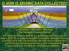 "How is seismic data collected? The ""Reflection Seismic Method"" is a geophysical technique used to map an image of the earth's subsurface in 2D or 3D. Learn more at http://HillGeo.com"