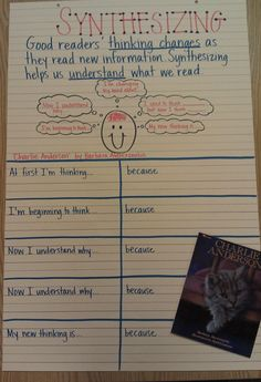 Synthesizing - Comprehension Strategy - Think Aloud - Charlie Anderson by Barbara Abercrombie - Anchor Chart - @Kristen Rexroad Seth used this in a 2nd grade lesson, but she believes it would work well in 1st grade too.