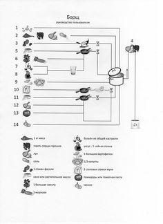 5 апреля в России отмечают День супа. Здесь собрано немного инфографики, схем и графических рецептов сабжа, найденных в Интернете, всего 14 большущих картинок. Под катом любая картинка по клику послушно откроется в новой вкладке в полном размере. На русском: РИА Новости. Источник на найден, взято…