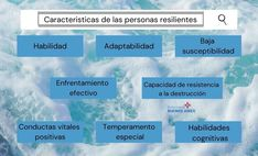 Salud comunitaria Frases, Buenos Aires, Health