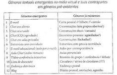 Resultado de imagem para exemplos de textos injuntivos e prescritivos