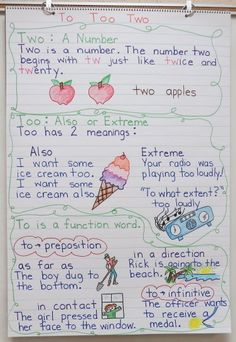 Homophone Anchor Chart  to, two, too