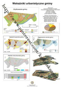 Wskaźniki urbanistyczne