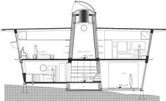 Casa Lobo / LA.N.A.B.E., Laboratorio nómada de diseño espacial