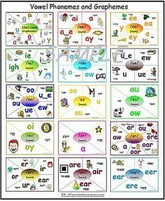 Vowel Phonemes and Graphemes