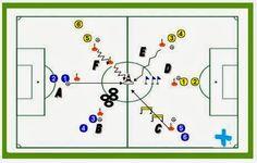Circuito resistencia circulo central http://futbolenpositivo.com/?p=2579