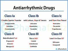 Antiarrhythmics                                                                                                                                                                                 More