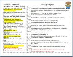 practical paleo cheat sheet pdf