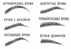 What can the shape of the eyebrows say about you? – About Face Makeup Eyeliner Brush, Eyeshadow Brushes, Eyebrow Styles, Eyebrow Design, Makeup Face Charts, Makeup Brush Storage, Eyelash Sets, Types Of Makeup, How To Clean Makeup Brushes