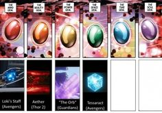 The gems so far! :D They have the Aether and the Orb switched though, I could swear the Aether was the power gem.