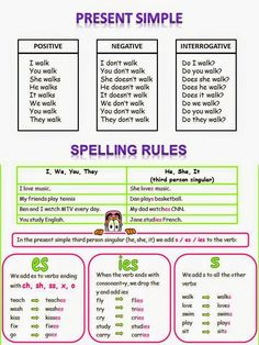 Present simple grammar Practice English Grammar, English Grammar Exercises, English Grammar For Kids, English Speaking Skills, English Grammar Worksheets, English Verbs, English Writing Skills, Grammar Lessons, Learn English Words