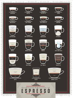 Breaking down the ingredient ratios of 23 exquisite #espresso-based drinks, this chart is a world tour of the purest form of #coffee, from the straight-up varieties like the Doppio and Lungo to frothy drinks like the Cappuccino and Latte to less celebrated (yet no less delicious) concoctions such as the Galao and the Cafe Bombon.