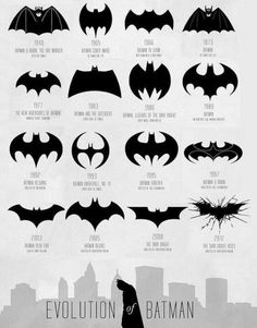 Evolution of Batman Batman Sign, Im Batman, Batman Art, Superman, Baby Superhero, Superhero Room, Superhero Fashion, Batman Symbol Tattoos, Batman Tattoo