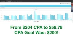 Google AdWords Management For Dentists 30-50% Off Ad Spend