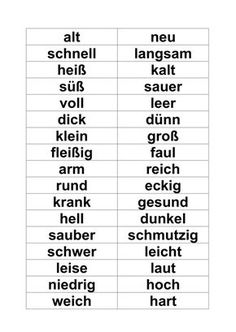 German vocabulary - Gegenteile = Opposites www. Study German, German English, German Grammar, German Words, German Language Learning, Language Study, Dual Language, Opposite Words, The Words