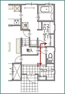 富山・石川・福井・新潟を対象に価値ある住宅を提供するオスカーホームの商品プラン「悠(ゆう)」の紹介ページです。開放感あるLDや、プライベートな時間を過ごす個室が心地よい和の暮らしを提供します。