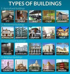 Types of Buildings: Vocabulary Hello English, English Course, English Fun, English Writing, English Study, English Class, English Lessons, English Words, English Grammar