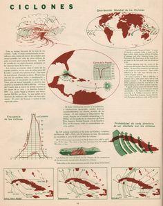 Tropical cyclones, from Atlas de Cuba 1949 by Gerrardo Canet & Erwin Raisz #cuba #map