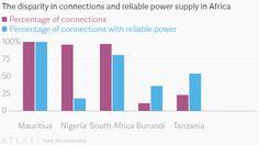 A pay-as-you-go solar solution could kickstart renewable energy adoption in Nigeria — Quartz