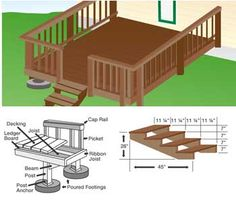 The wooden pergola is a good solution to add beauty to your garden. If you are not ready to spend thousands of dollars for building a cozy pergola then you may devise new strategies of trying out something different so that you can re Deck Building Plans, Deck Plans, Pergola Plans, Pergola Kits, Pergola Designs, Deck Design, Stair Plan, Patio Stairs, Deck Construction