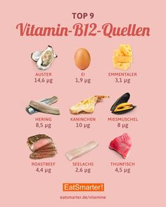 Die wichtigsten Vitamine im Überblick - Nutrition Healthy Snacks, Healthy Eating, Healthy Recipes, B12 Foods, Diet Books, Alkaline Diet, Eat Smart, Food Facts, Vitamins And Minerals
