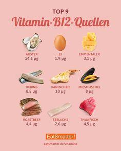 Die wichtigsten Vitamine im Überblick - Nutrition Healthy Snacks, Healthy Eating, Healthy Recipes, B12 Foods, Diet Books, Eat Smart, Food Facts, Vitamins And Minerals, Liquid Vitamins