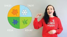Kielinuppu - Kuukausilaulu Tech Logos, Teaching Kids, School, Tieto, Youtube, Youtubers, Youtube Movies, Kids Learning